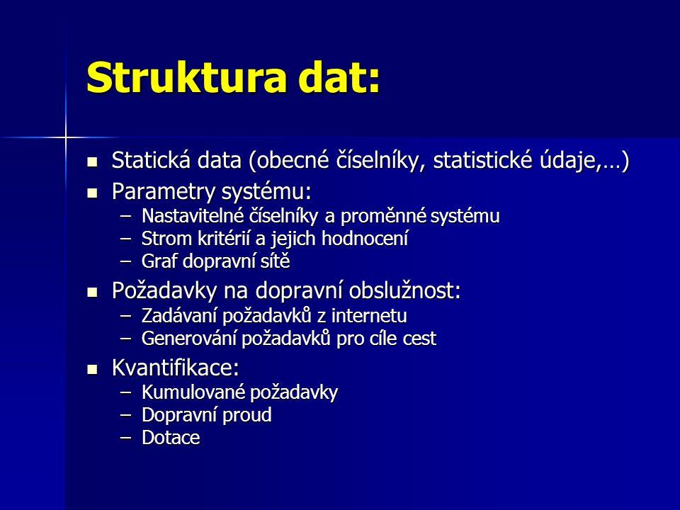 Struktura dat: Statická data (obecné číselníky, statistické údaje,…)