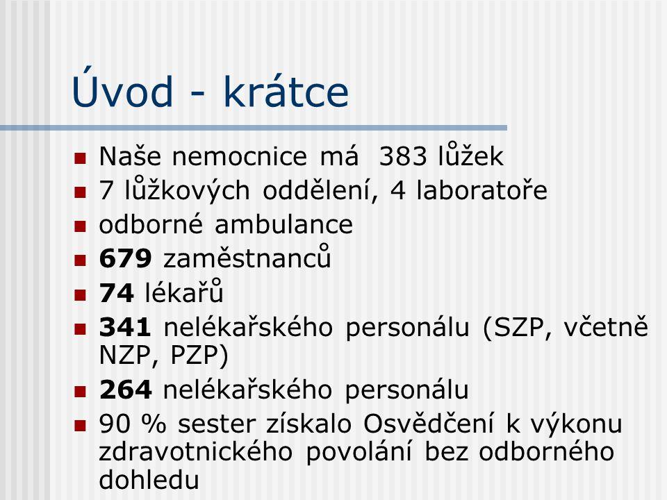 Úvod - krátce Naše nemocnice má 383 lůžek