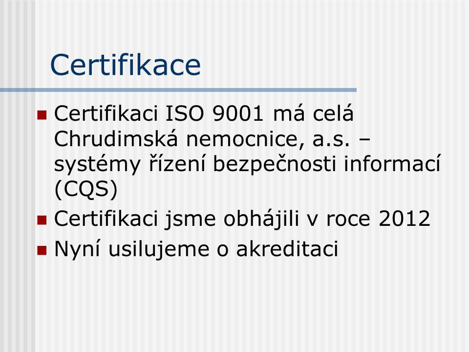 Certifikace Certifikaci ISO 9001 má celá Chrudimská nemocnice, a.s. – systémy řízení bezpečnosti informací (CQS)