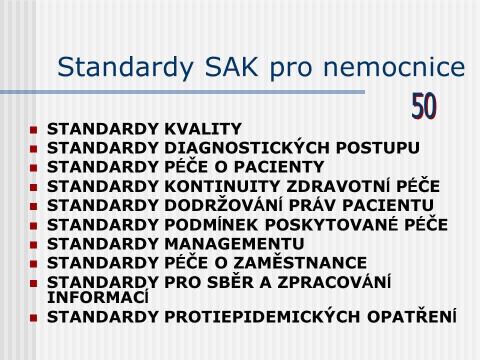 Standardy SAK pro nemocnice