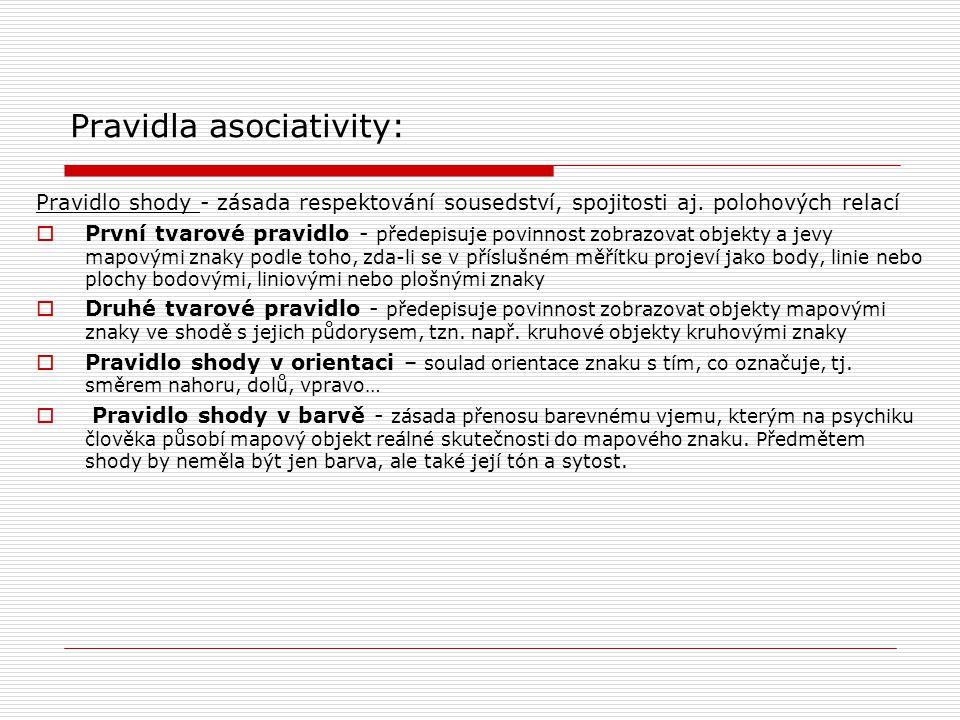 Pravidla asociativity: