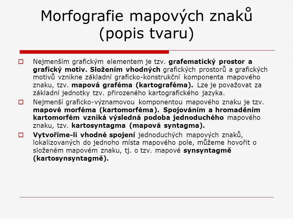 Morfografie mapových znaků (popis tvaru)