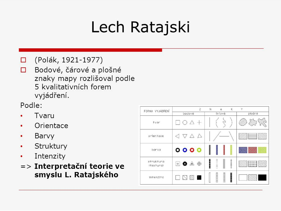 Lech Ratajski (Polák, 1921-1977)