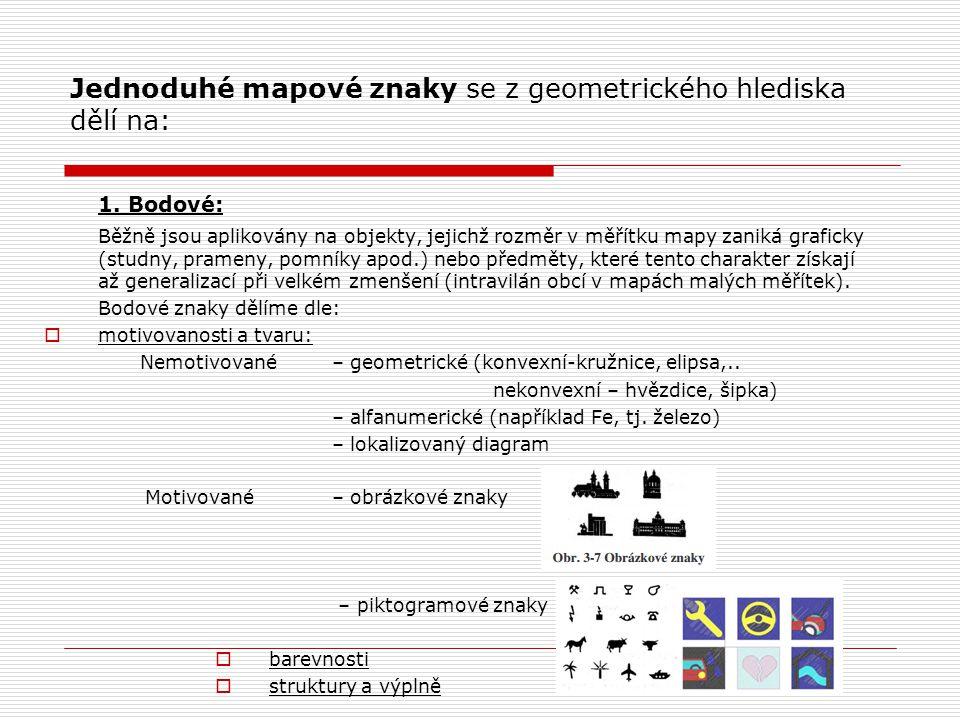 Jednoduhé mapové znaky se z geometrického hlediska dělí na: