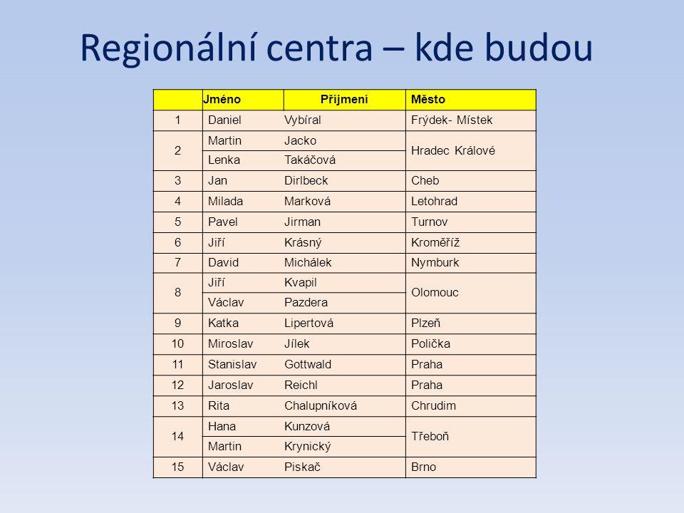 Regionální centra – kde budou