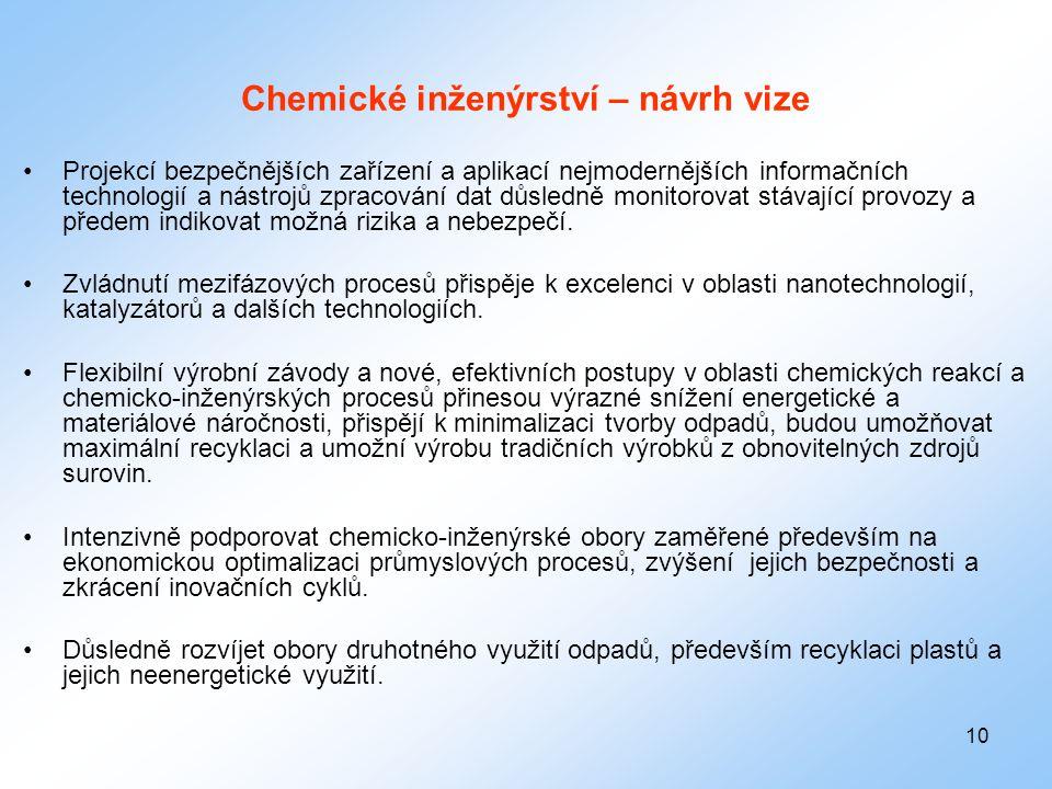 Chemické inženýrství – návrh vize