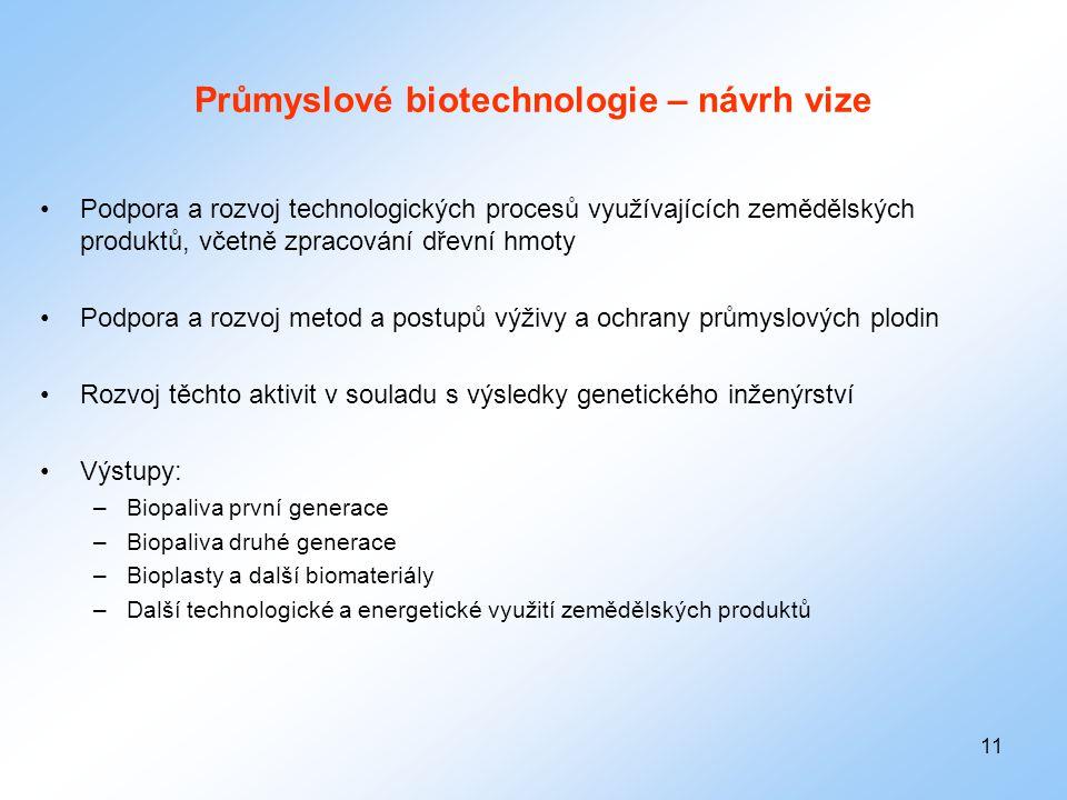 Průmyslové biotechnologie – návrh vize
