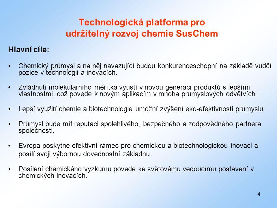Technologická platforma pro udržitelný rozvoj chemie SusChem