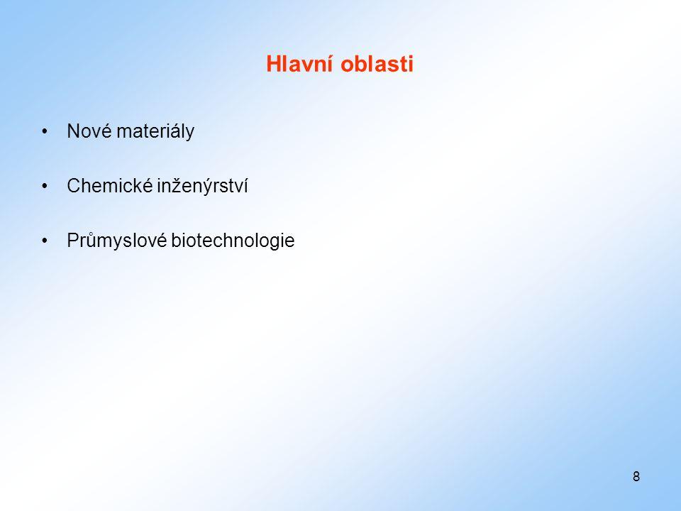 Hlavní oblasti Nové materiály Chemické inženýrství