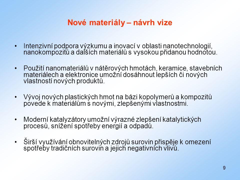 Nové materiály – návrh vize