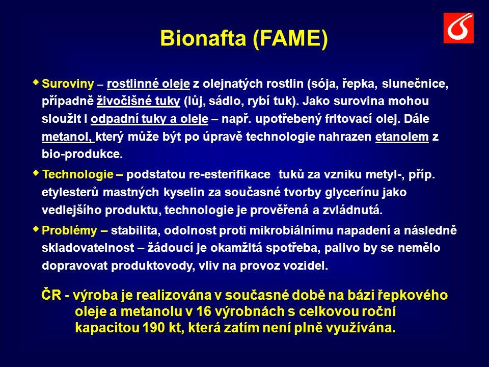 Bionafta (FAME)