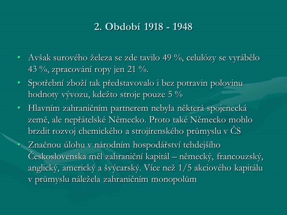 2. Období 1918 - 1948 Avšak surového železa se zde tavilo 49 %, celulózy se vyrábělo 43 %, zpracování ropy jen 21 %.