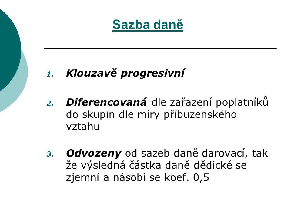 Sazba daně Klouzavě progresivní