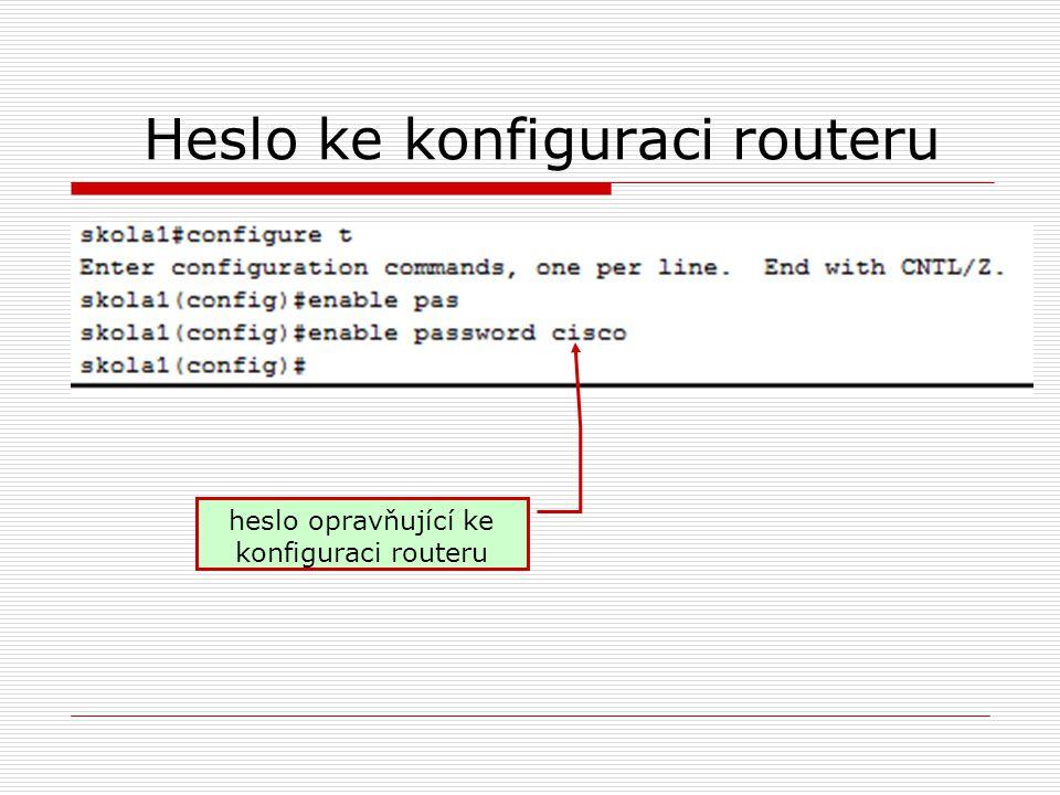 Heslo ke konfiguraci routeru