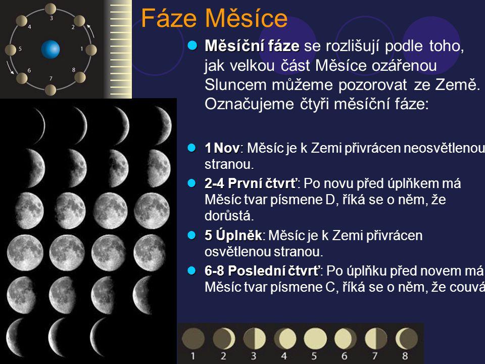 Fáze Měsíce Měsíční fáze se rozlišují podle toho, jak velkou část Měsíce ozářenou Sluncem můžeme pozorovat ze Země. Označujeme čtyři měsíční fáze: