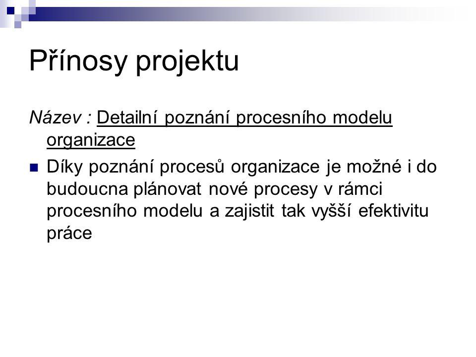 Přínosy projektu Název : Detailní poznání procesního modelu organizace