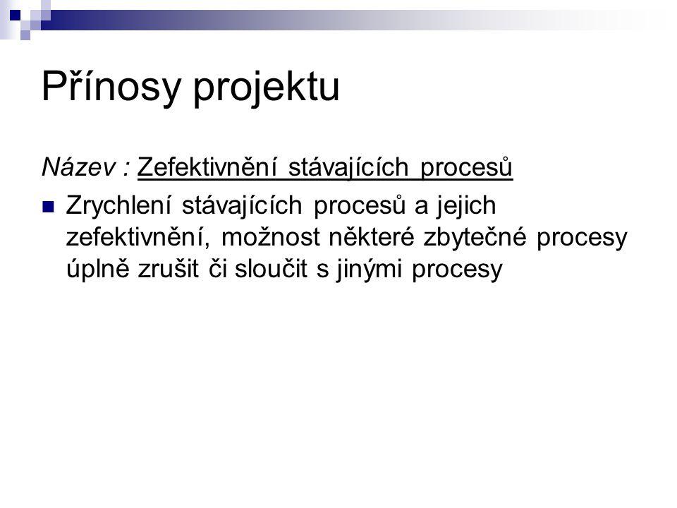 Přínosy projektu Název : Zefektivnění stávajících procesů