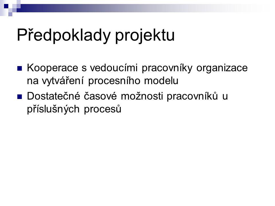 Předpoklady projektu Kooperace s vedoucími pracovníky organizace na vytváření procesního modelu.