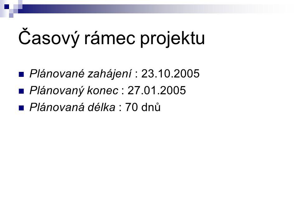 Časový rámec projektu Plánované zahájení : 23.10.2005