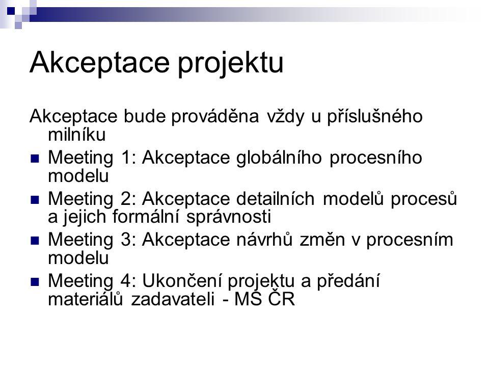 Akceptace projektu Akceptace bude prováděna vždy u příslušného milníku