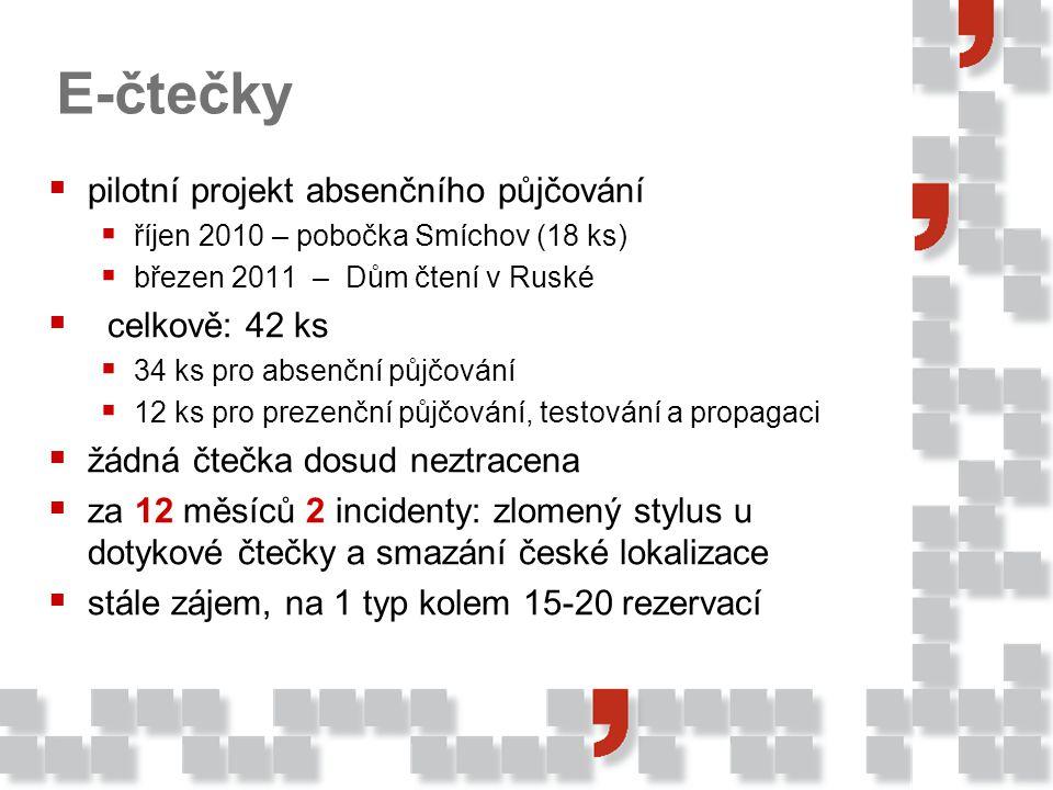 E-čtečky pilotní projekt absenčního půjčování celkově: 42 ks