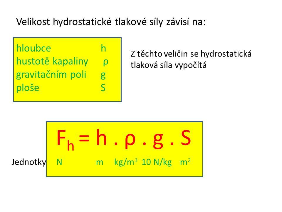 Fh = h . ρ . g . S Velikost hydrostatické tlakové síly závisí na: