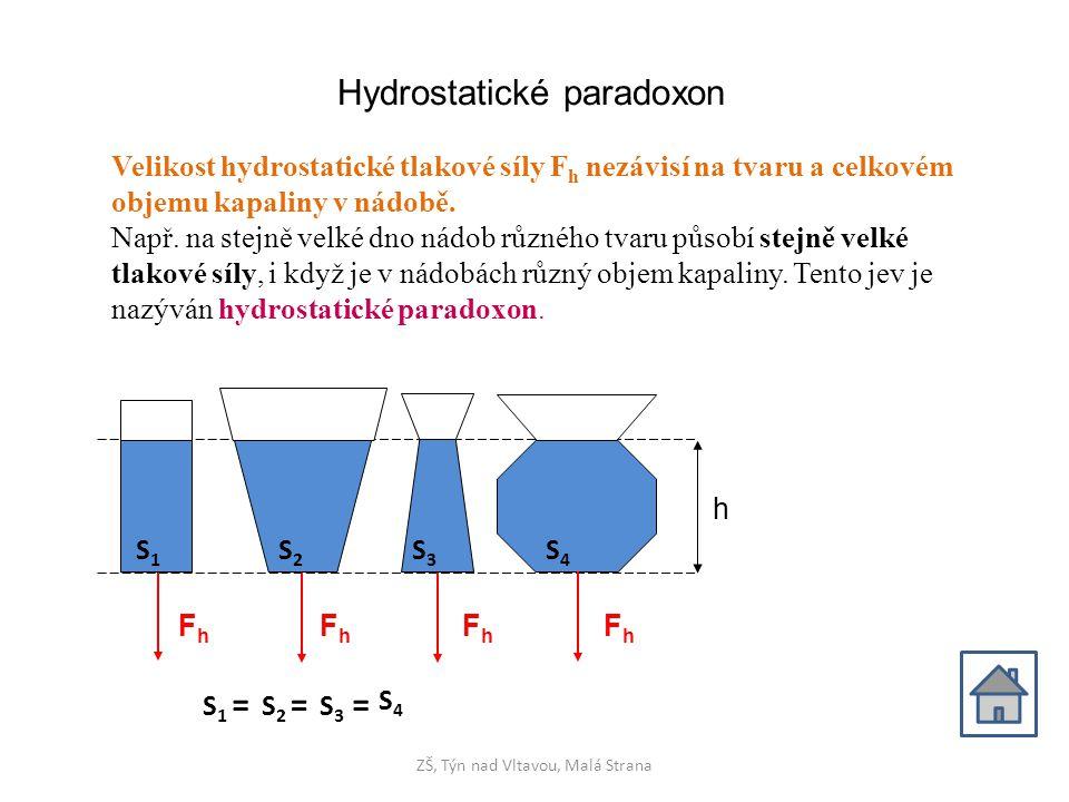 Hydrostatické paradoxon