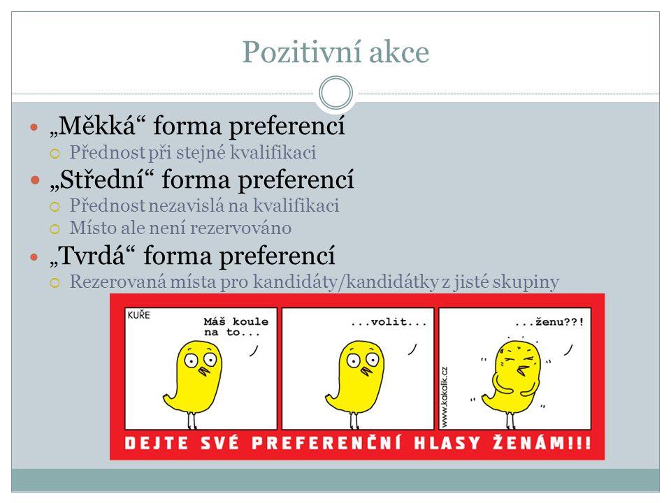 """Pozitivní akce """"Střední forma preferencí """"Měkká forma preferencí"""