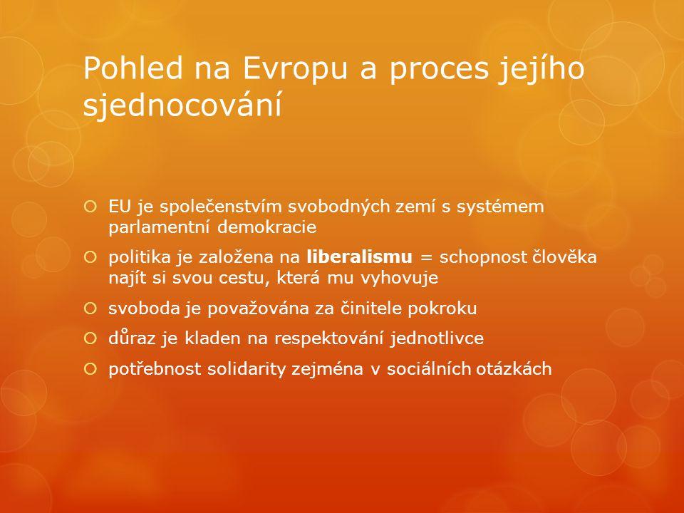 Pohled na Evropu a proces jejího sjednocování