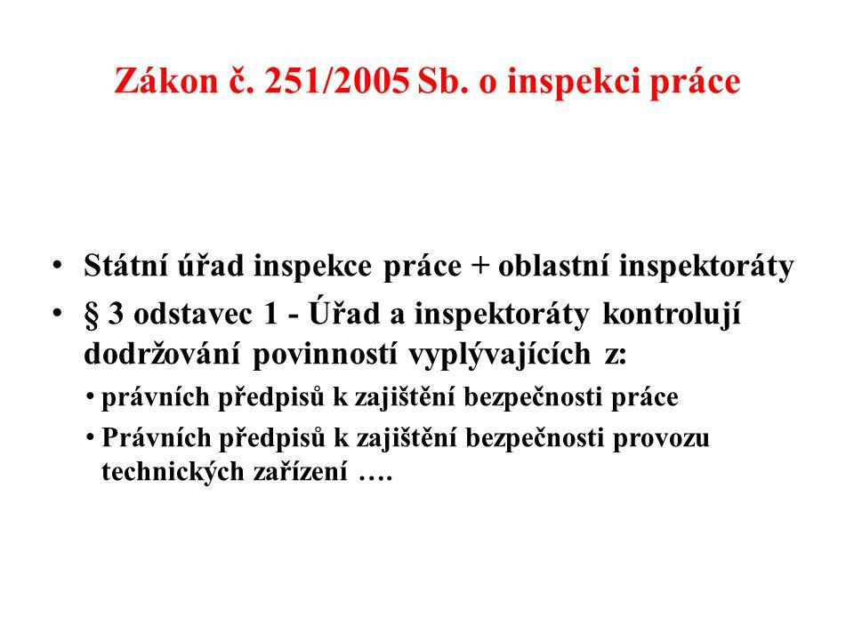 Zákon č. 251/2005 Sb. o inspekci práce