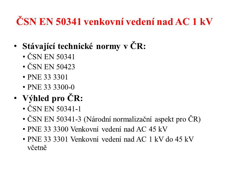 ČSN EN 50341 venkovní vedení nad AC 1 kV