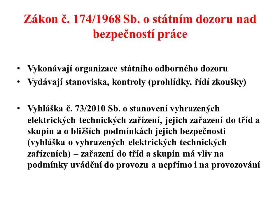Zákon č. 174/1968 Sb. o státním dozoru nad bezpečností práce