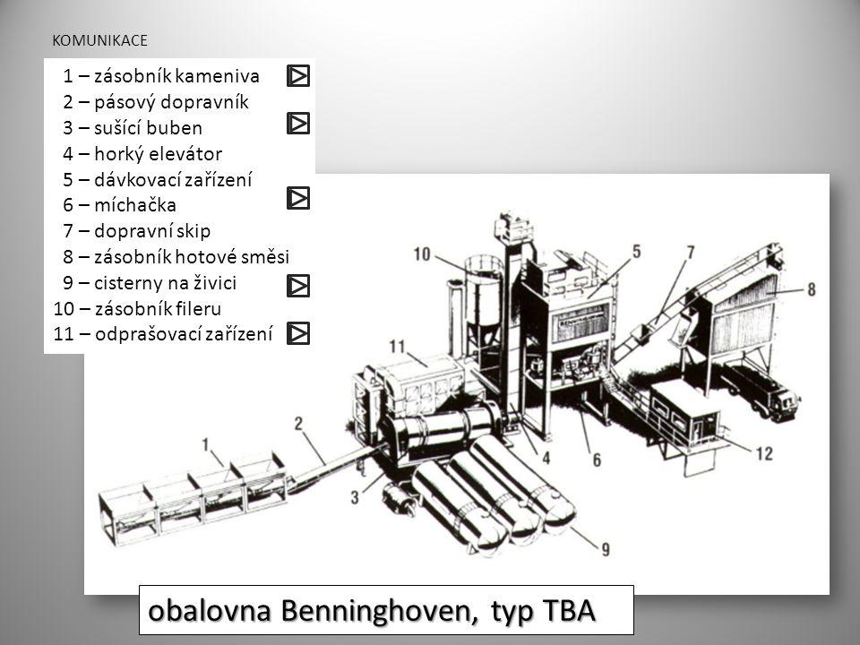 obalovna Benninghoven, typ TBA