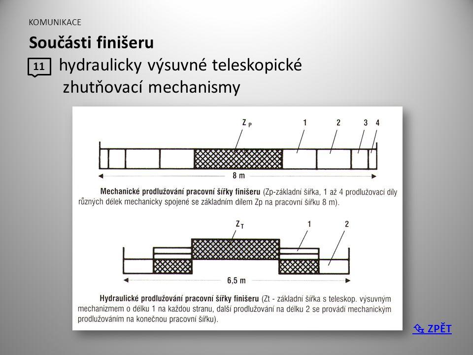 hydraulicky výsuvné teleskopické zhutňovací mechanismy