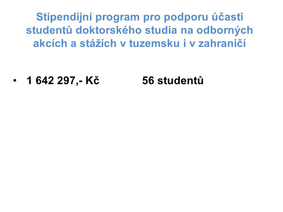 Stipendijní program pro podporu účasti studentů doktorského studia na odborných akcích a stážích v tuzemsku i v zahraničí