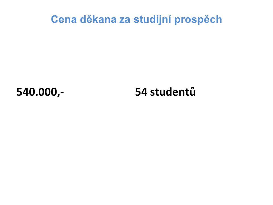 Cena děkana za studijní prospěch