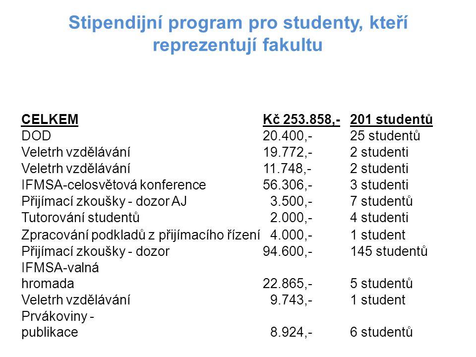 Stipendijní program pro studenty, kteří reprezentují fakultu