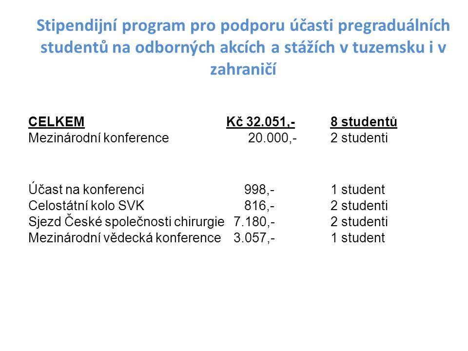 Stipendijní program pro podporu účasti pregraduálních studentů na odborných akcích a stážích v tuzemsku i v zahraničí