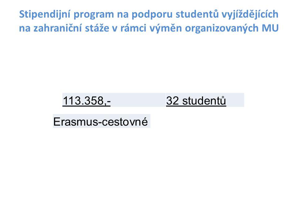 Stipendijní program na podporu studentů vyjíždějících na zahraniční stáže v rámci výměn organizovaných MU