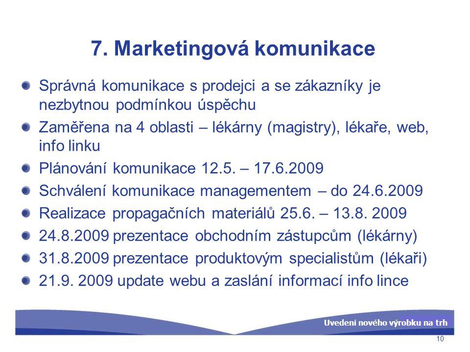 7. Marketingová komunikace
