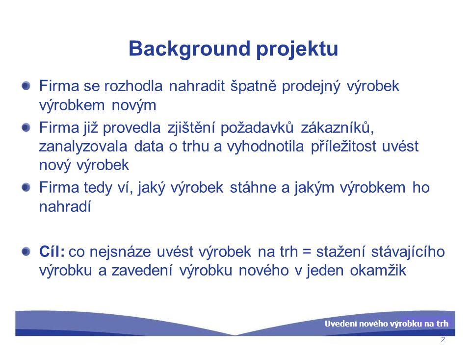 Background projektu Firma se rozhodla nahradit špatně prodejný výrobek výrobkem novým.