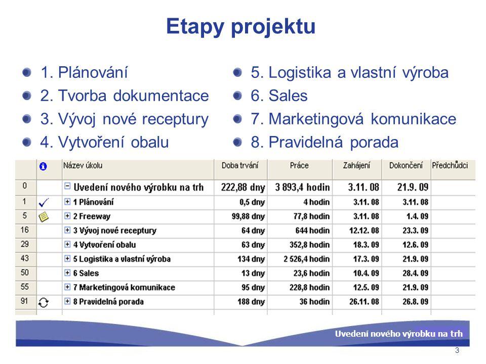 Etapy projektu 1. Plánování 2. Tvorba dokumentace