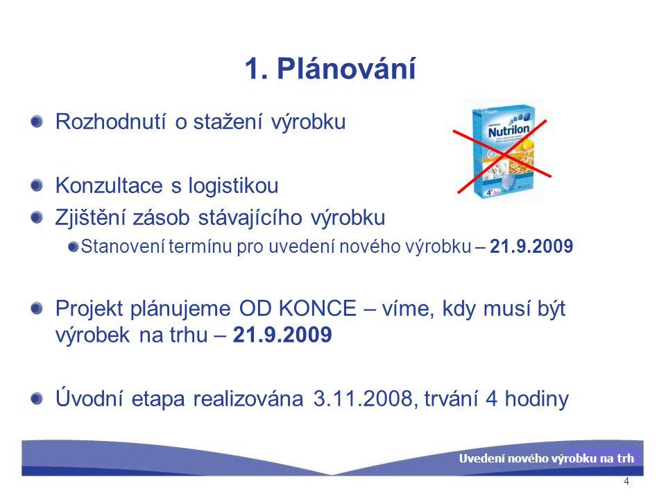1. Plánování Rozhodnutí o stažení výrobku Konzultace s logistikou
