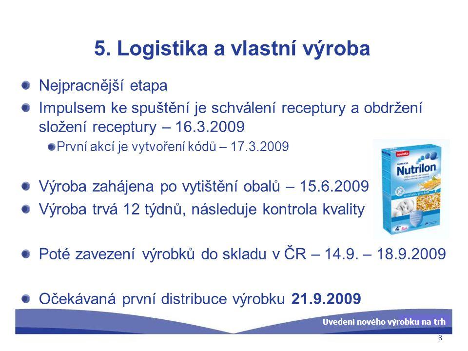 5. Logistika a vlastní výroba