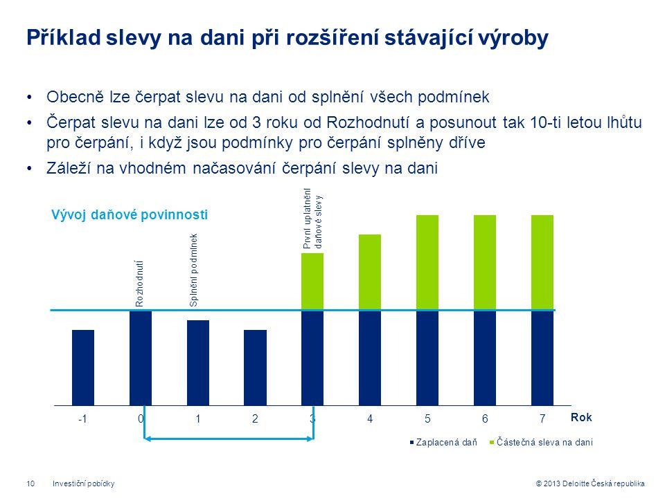 Příklad slevy na dani při rozšíření stávající výroby