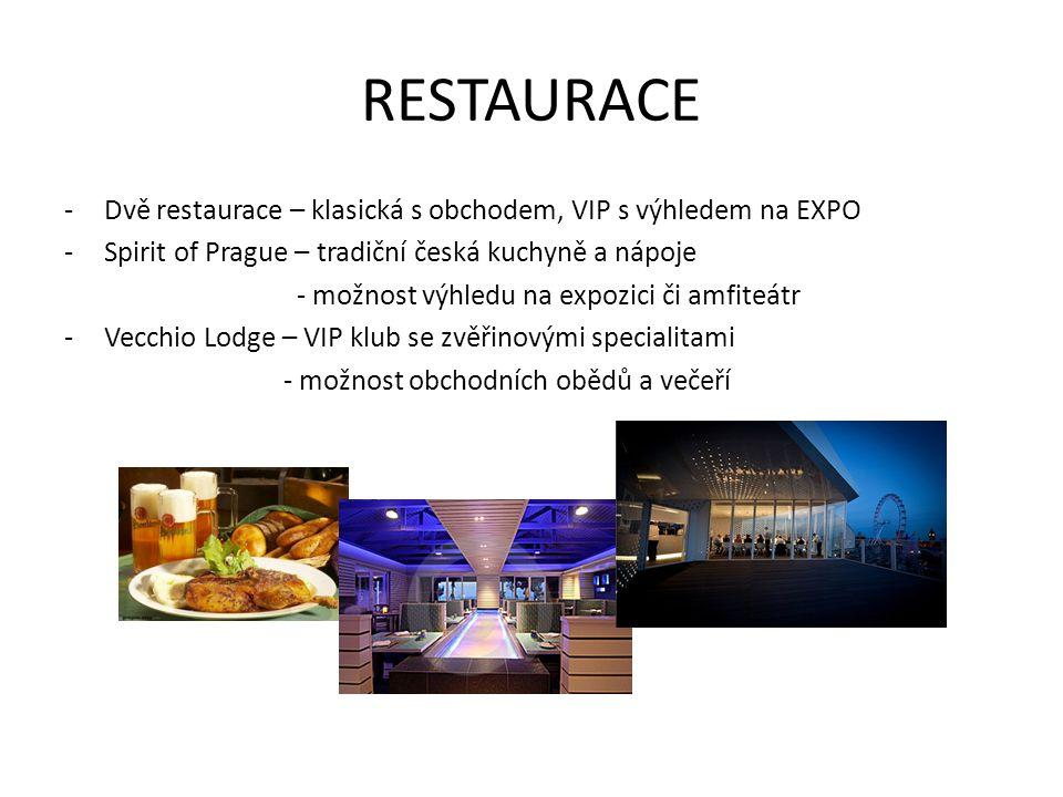 RESTAURACE Dvě restaurace – klasická s obchodem, VIP s výhledem na EXPO. Spirit of Prague – tradiční česká kuchyně a nápoje.