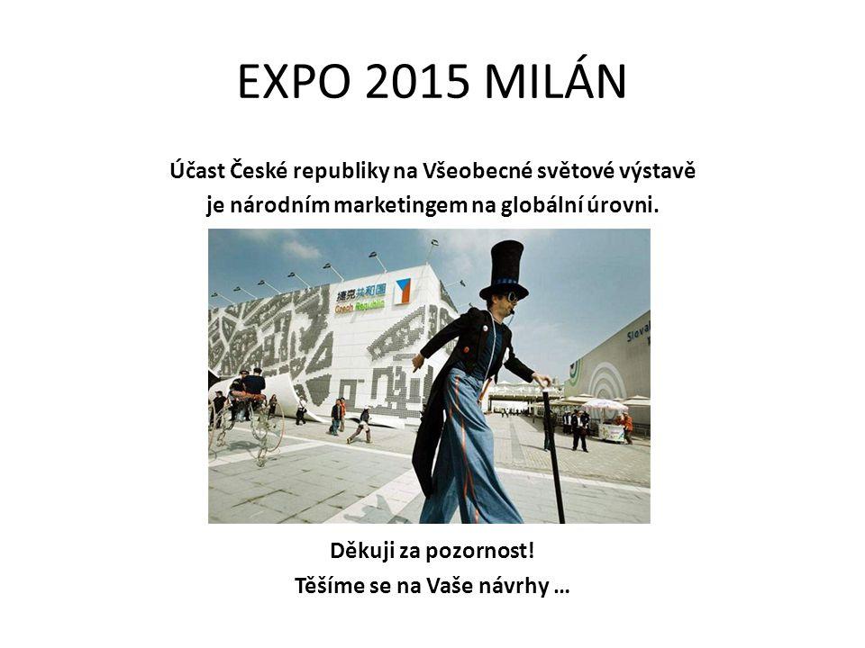 EXPO 2015 MILÁN