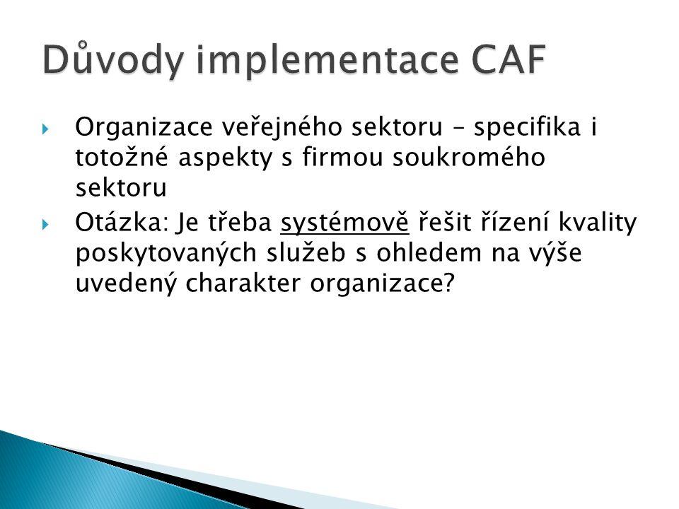 Důvody implementace CAF