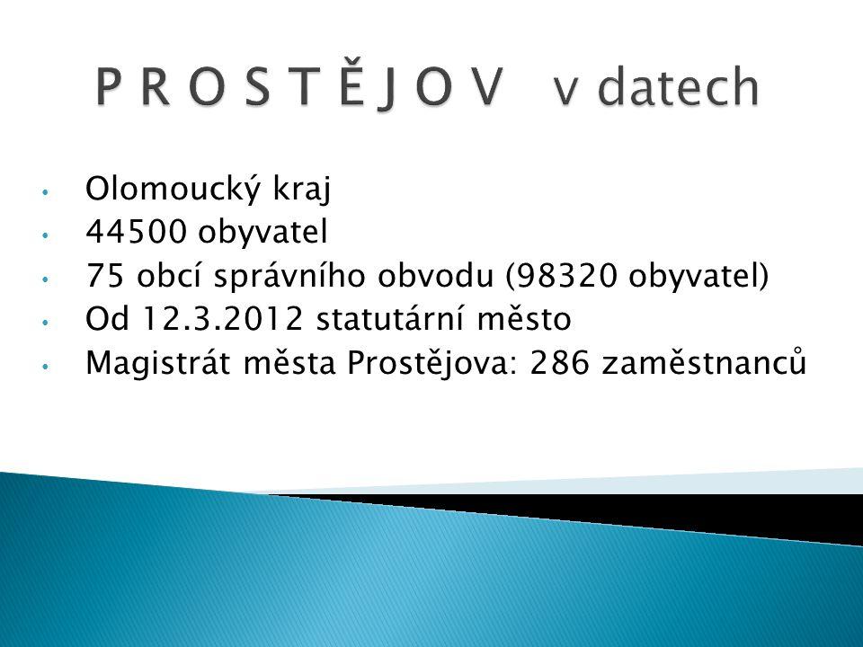 P r o s t ě j o v v datech Olomoucký kraj 44500 obyvatel