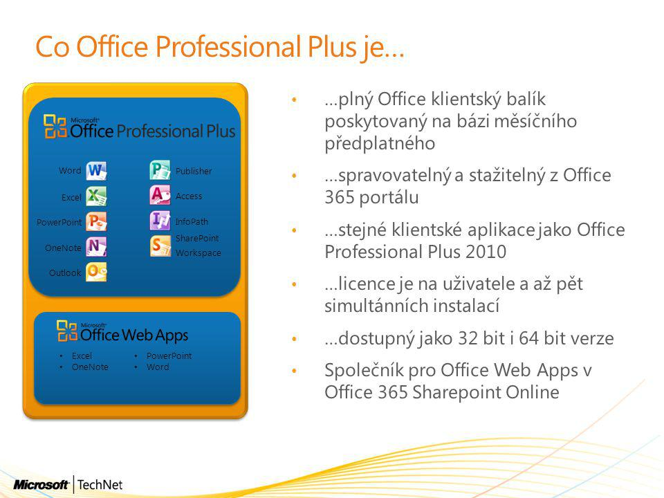 Co Office Professional Plus je…